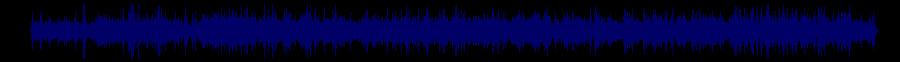 waveform of track #52202