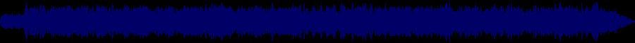 waveform of track #52203
