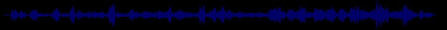 waveform of track #52214
