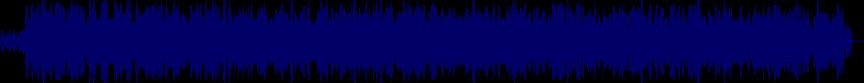 waveform of track #52217