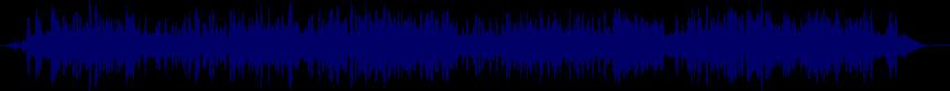 waveform of track #52218