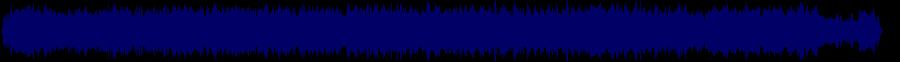 waveform of track #52221