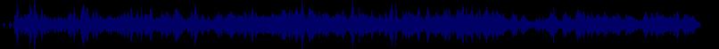 waveform of track #52231