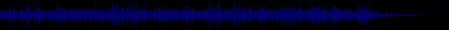waveform of track #52237