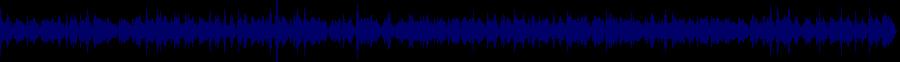 waveform of track #52256