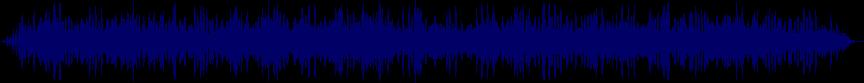 waveform of track #52265
