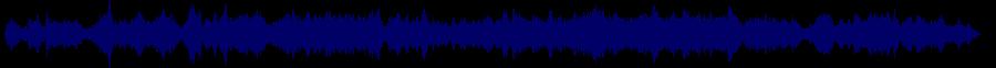 waveform of track #52282