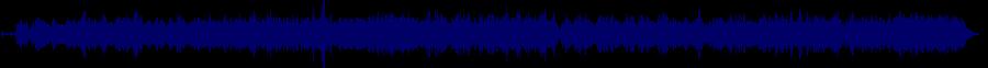 waveform of track #52284