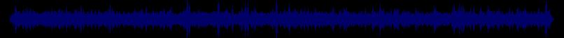 waveform of track #52287