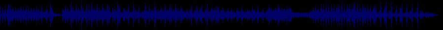 waveform of track #52294