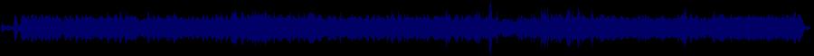 waveform of track #52303