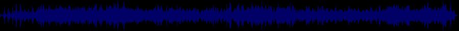 waveform of track #52313