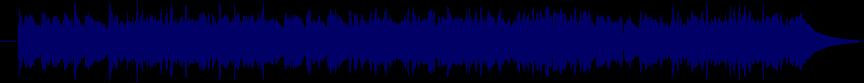 waveform of track #52331
