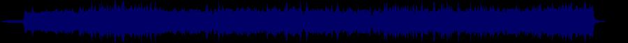 waveform of track #52352