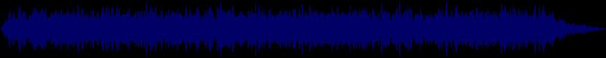 waveform of track #52358