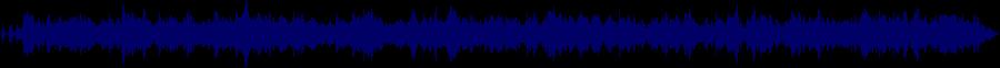 waveform of track #52415