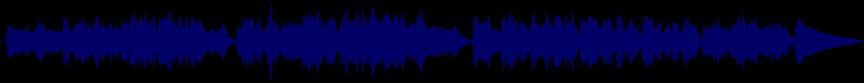 waveform of track #52416