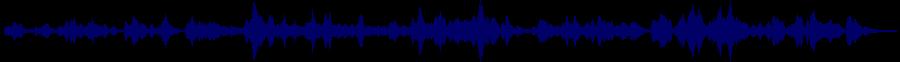 waveform of track #52418