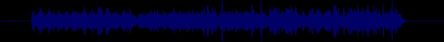 waveform of track #52427