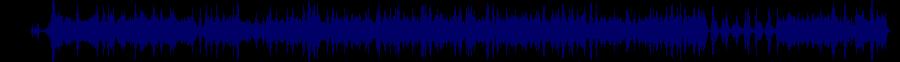 waveform of track #52436