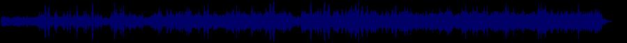 waveform of track #52439