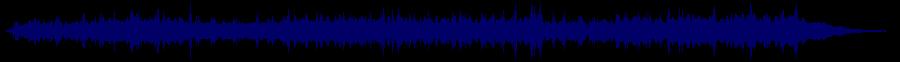 waveform of track #52510