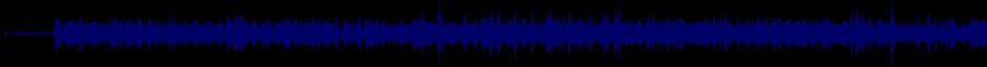 waveform of track #52529