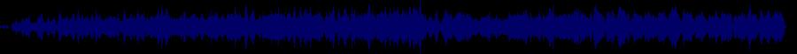waveform of track #52536