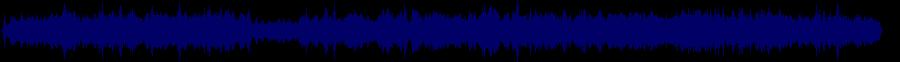 waveform of track #52552