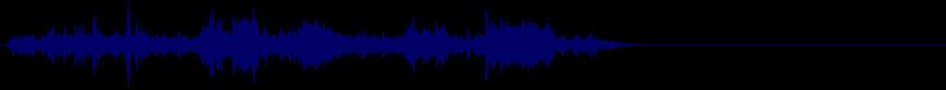 waveform of track #52556