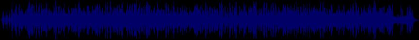 waveform of track #52561