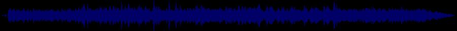 waveform of track #52567