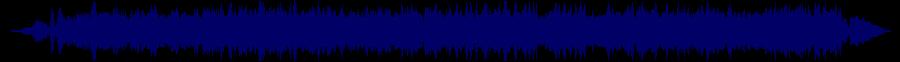 waveform of track #52574