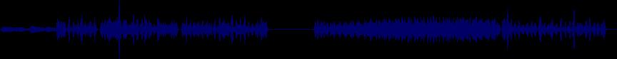 waveform of track #52583