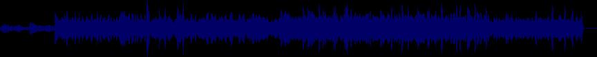 waveform of track #52586