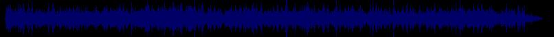 waveform of track #52596