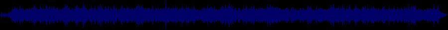 waveform of track #52921