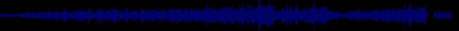 waveform of track #52935