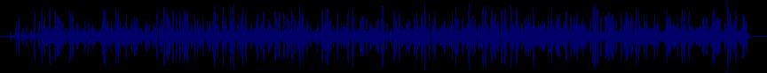 waveform of track #52938