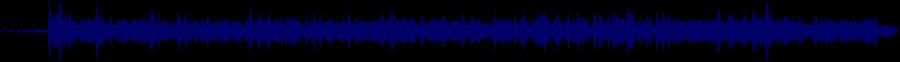 waveform of track #52942