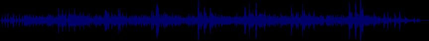 waveform of track #52948