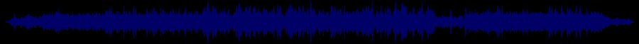 waveform of track #52985