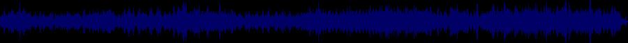 waveform of track #53015