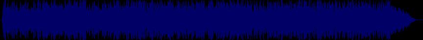 waveform of track #53028