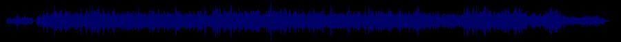 waveform of track #53039