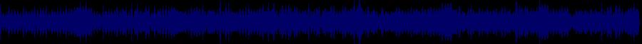 waveform of track #53071