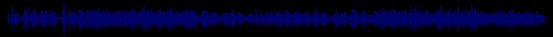 waveform of track #53074