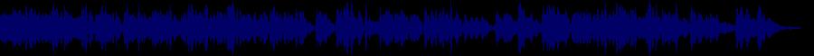 waveform of track #53078