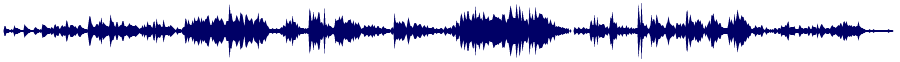 waveform of track #53083