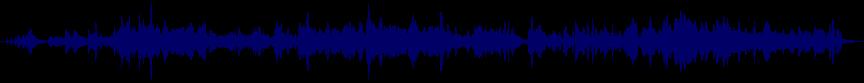 waveform of track #53093